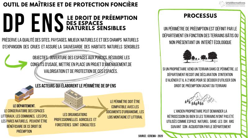 Le Droit de Préemption des Espaces Naturels Sensibles (DP ENS)