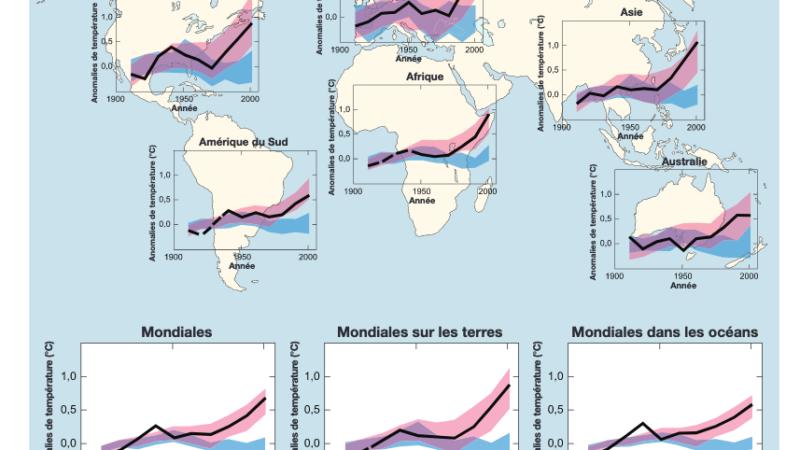 Évolution des températures à l'échelle mondiale – GIEC/IPCC