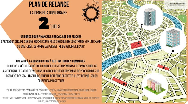 Plan de relance : outils de densification