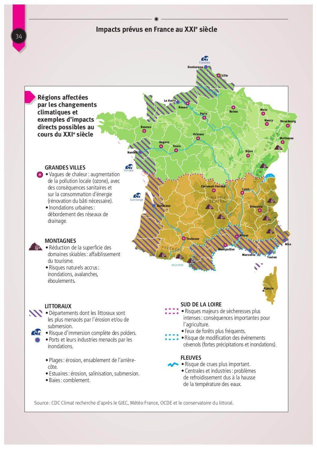 Impacts climatiques en France métropolitaine au XXIe siècle